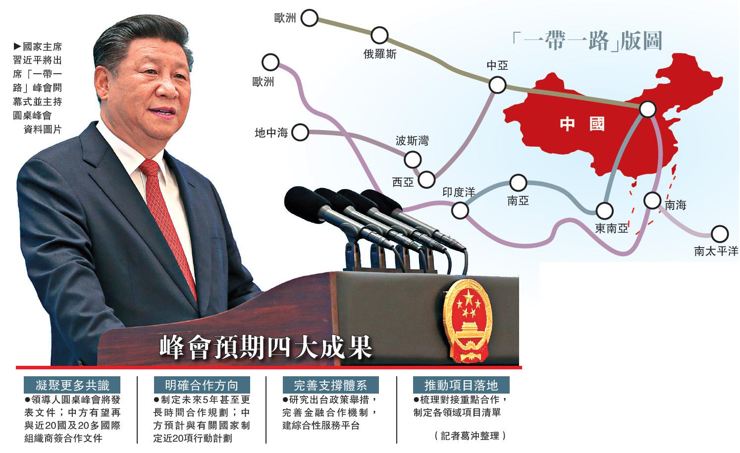 """""""一带一路""""峰会28国首脑赴京 港澳代表将参加.jpg"""