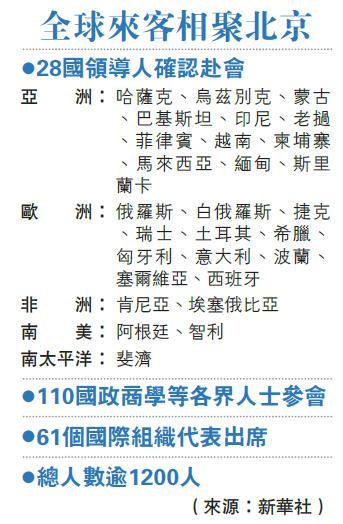 """""""一带一路""""峰会28国首脑赴京 港澳代表将参加2.jpg"""