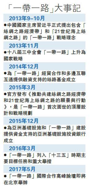 """""""一带一路""""峰会28国首脑赴京 港澳代表将参加4.jpg"""