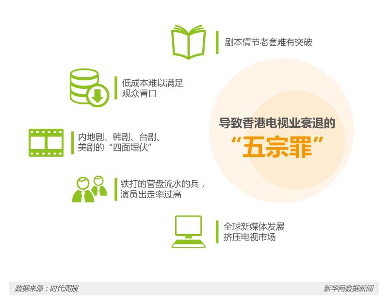 港剧是什么味儿?用数据品香港电视行业 5.jpg