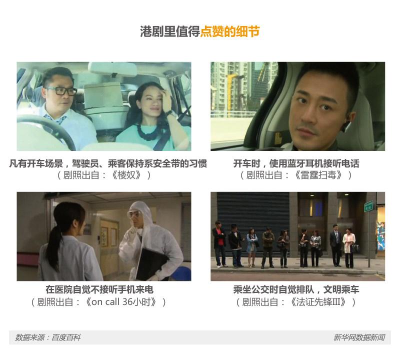 港剧是什么味儿?用数据品香港电视行业 6.jpg
