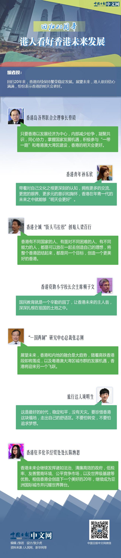 回归20周年,港人看好香港未来发展.jpg