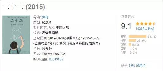 这部片上座率已经超过《战狼2》,吴京都在推荐5.webp.jpg