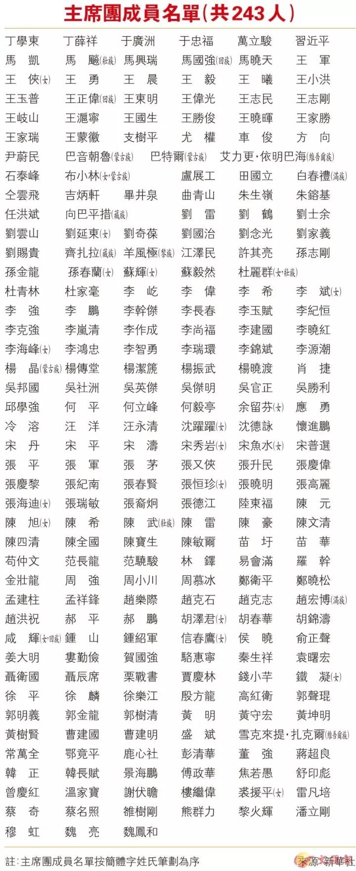 十九大今开幕 勾勒宏大蓝图4.webp.jpg