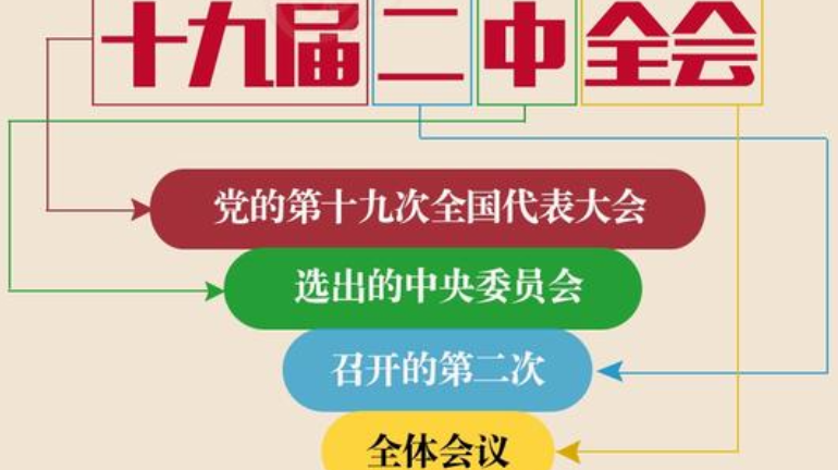 中共十九届二中全会今开幕 审议修宪建议
